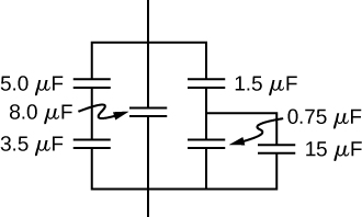 Figure shows a circuit with three branches connected in parallel with each other. Brach 1 has capacitors of value 5 micro Farad and 3.5 micro Farad connected in series with each other. Brach 2 has a capacitor of value 8 micro Farad. Brach 3 has three capacitors. Two of these, having values 0.75 micro Farad and 15 micro Farad are connected in parallel with each other. These are in series with the third capacitor of value 1.5 micro Farad.