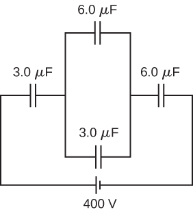Figure shows a closed circuit with a battery of 400 volts. The positive terminal of the battery is connected to a capacitor of 3 micro Farads, followed by a combination of two capacitors in parallel with each other, followed by a fourth capacitor of value 6 micro Farads, which in turn is connected to the negative terminal of the battery. The capacitors in parallel to each other have values 6 micro Farad and 3 micro Farad.
