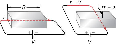 Pictures are a schematic drawing of a resistance object with the long side of the length R and the short side of the length R prime. In the left picture, current flows along the long side; in the right picture, current flows along the short side.
