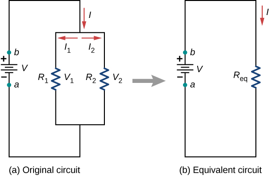 Part a shows original circuit with two resistors connected in parallel to a voltage source and part b shows the equivalent circuit with one equivalent resistor connected to the voltage source.