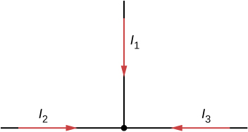 The figure shows a junction with three incoming current branches.