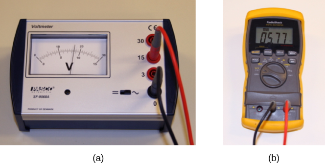 Part a shows photo of an analog voltmeter and part b shows photo of a digital meter.