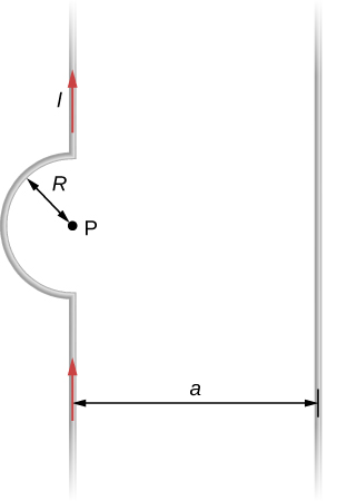 This figure shows two parallel long wires located at a distance a from each other. One of the wires has a semicircular bend of radius R.