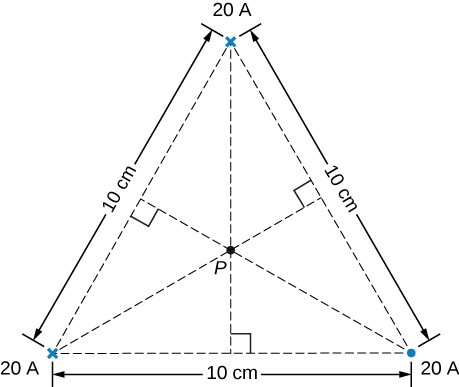 This figure shows three long, straight, parallel wires. Each wire forms a vertex of an equilateral triangle with 10 centimeter sides. Point P is the center of a triangle.