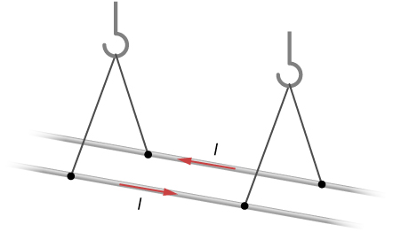 Figure shows two parallel wires with current flowing in opposite directions that are hung by cords suspended from hooks.