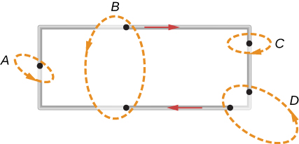 Figure shows rectangular loop carrying current I. Paths A and C intersect with the short sides of the loop. Path B intersects with the two long sides of the loop. Path D intersects both with the short and the long sides of the loop.
