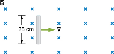 Figure shows the 25 cm long rod of that moves to the right at a constant velocity v in a uniform perpendicular magnetic field.
