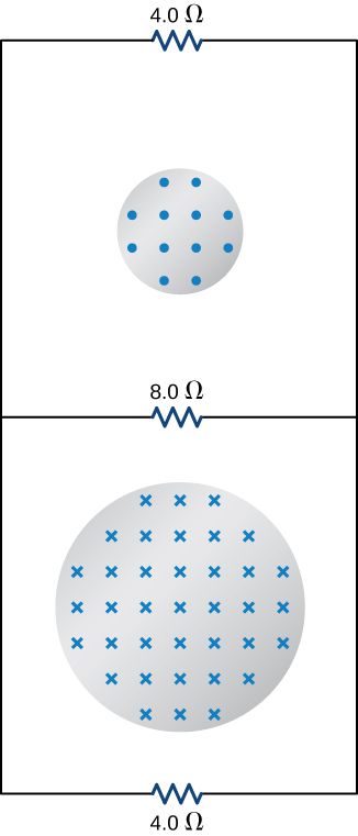 Figure shows two infinite solenoids that cross the plane of the circuit. The circuit consists of three resistors: 8 Ohm resistor at the center and two 4 Ohm resistors at the edges.