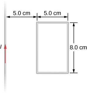 Figure shows a rectangular circuit located next to a long, straight wire carrying a current I. Circuit is located at a distance 5 cm from the wire. Side of the circuit that is 8 cm long is parallel to the wire, side of the circuit that is 5 cm long is perpendicular to the wire.