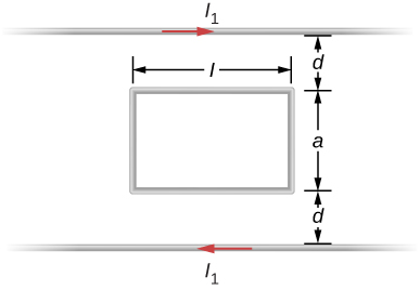 The figure shows a rectangular loop of wire. The length of the rectangle is l and width is a. On both sides of the rectangle are wires parallel to its length. They are a distance d away from the rectangle. Current I1 flows through both in opposites directions.
