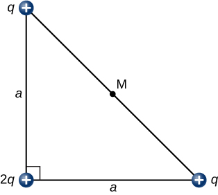 Charges are shown at the vertices of an isosceles right triangle whose sides are length a and those hypotenuse is length M. The right angle is the bottom right corner. The charge at the right angle is positive 2 q. Both of the other two charges are positive q.