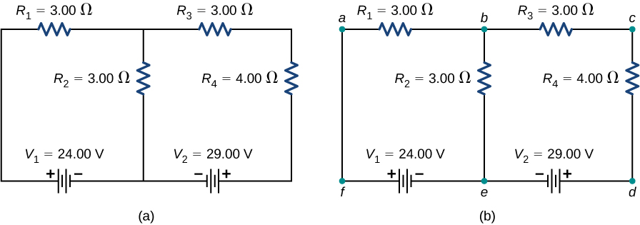 Part a shows a circuit with two horizontal branches and three vertical branches. The first horizontal branch has two resistors of 3 Ω each and the second branch has two voltage sources of 24 V with positive terminal on the left and 29 V with positive terminal on the right. The left vertical branch is directly connected, the middle branch has a resistance of 3 Ω and the right branch has a resistance of 4 Ω. Part b shows the same circuit as part a with labelled junctions