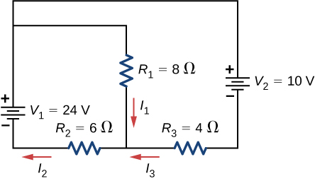 The positive terminal of voltage source V subscript 1 of 24 V is connected to two parallel branches. The first branch has resistor R subscript 1 of 8 Ω with downward current I subscript 1 and second branch connects to positive terminal of voltage source V subscript 2 of 10 V and resistor R subscript 3 of 4 Ω with left current I subscript 3. The two branches are connected to V subscript 1 through resistor R subscript 2 of 6 Ω with left current of I subscript 2.