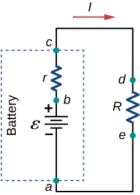 The figure shows a circuit diagram with load resistor and battery having emf and internal resistance.