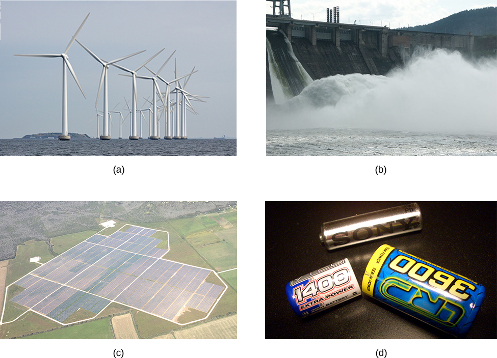 The four parts of the figure show photos, part a shows a wind farm, part b shows a dam, part c shows a solar farm and part d shows three batteries.