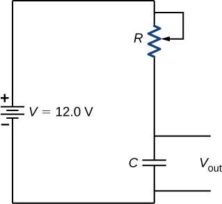 The positive terminal of voltage source V of 12 V is connected to a variable resistor R and capacitor C. V subscript out is measure across C.