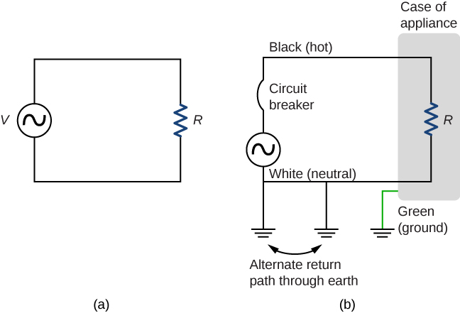 Part a shows an ac voltage source connected to resistor R and part b shows schematic for three-wire system.