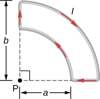 This figure shows a current loop consisting of two concentric circular arcs and two perpendicular radial lines. Outer arc is located at the distance b from the center; inner arc is located at the distance a from the center.