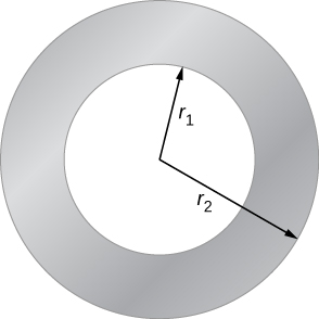 Figure shows a cross-section of a long, hollow, cylindrical conductor with an inner radius of three centimeters and an outer radius of five centimeters.