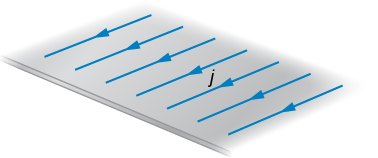 Figure shows current flowing along a thin, infinite sheet.