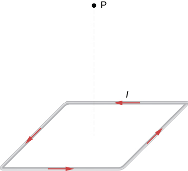 This figure shows a wire bent into the shape of a rhombus of side a. Point P that is a distance z above the center of the rhombus.