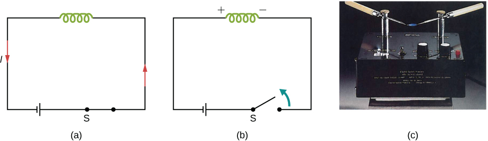 Figure A shows a circuit that consists of a solenoid, capacitor, and a closed switch. There is no current flow in the circuit. Figure B shows a circuit that consists of a solenoid, capacitor, and an opening switch. There is a current flow in the circuit. Figure C is a photo of an electrical arc generated between two metal contacts.