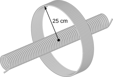 Figure shows a long solenoid placed in the middle of a closely wrapped coil with radius of 25 cm.