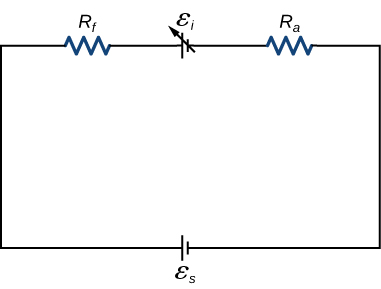 Schematic shows the circuit of a series-wound direct current motor. It consists of two emfs and two resistors.