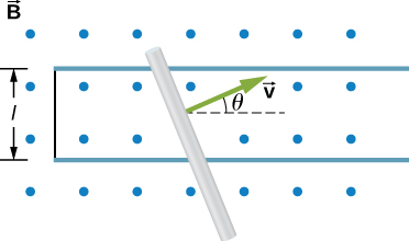 Figure shows the rod that slides along the conducting rails at a constant velocity v in a uniform perpendicular magnetic field. Distance between the rails is l. Angle between the direction of movement of the rod and the rails is theta.