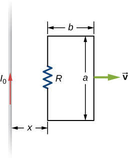Figure shows a rectangular circuit containing a resistor R that is pulled at a constant velocity v away from a long, straight wire carrying a current I0. Circuit is currently located at a distance x from the wire. Long side of the circuit is of the length a. It is parallel to the wire and contains the resistor. Short side of the circuit is of the length b.