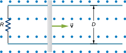 Figure shows metal bar that slides over two rails a distance D apart in the region that has a uniform magnetic field of magnitude in direction perpendicular to the rails. The two rails are connected at one end to a resistor R.