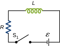 Figure shows a circuit with R and L in series with a battery, epsilon and a switch S1 which is open.