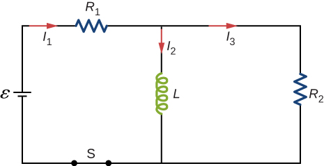 Figure shows a circuit with R1 and L connected in series with a battery epsilon and a closed switch S. R2 is connected in parallel with L. The currents through R1, L and R2 are I1, I2 and I3 respectively.