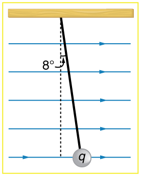 A charged ball is hung from a string making an angle of eight degree toward right with the vertical. The external electric field lines represented by arrows, are from left to right.