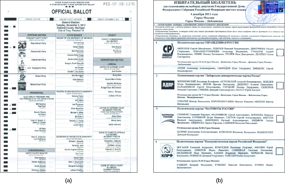 "Image A is of a U.S. Ballot that reads ""Official Ballot"" across the top. Image B is of a Russian Ballot."
