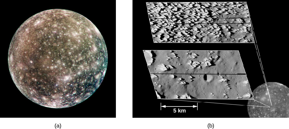 Image A is of Jupiter's moon Callisto. Image B shows areas of ice formation on Callisto's surface.
