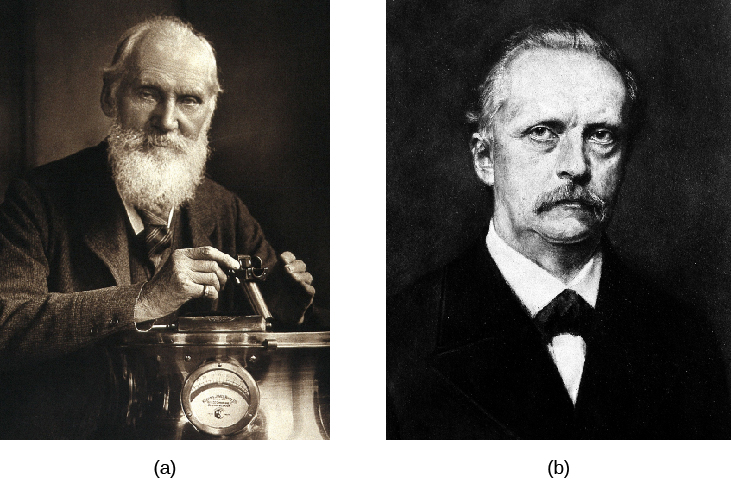 Left: photograph of William Thomson (Lord Kelvin). Right: photograph of Hermann von Helmholtz.