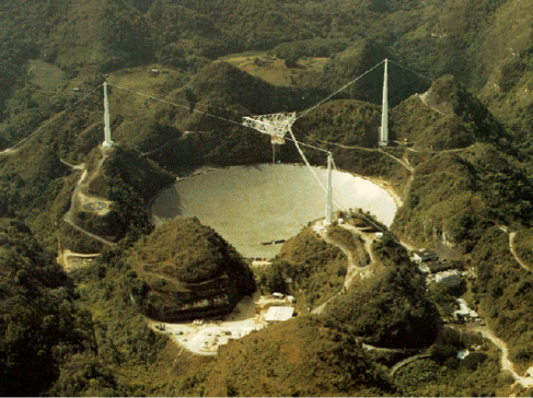 Photograph of Arecibo Observatory in Puerto Rico, seen from above. The huge 1000-ft metal dish is built into a natural depression in the mountains.