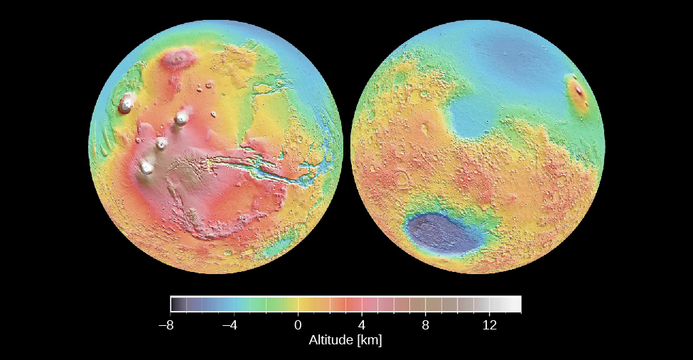 False color elevation map of Mars. This image presents two hemispheres of Mars in the upper portion, and a color-based altitude scale at the bottom. The scale ranges from -8 k m, represented in dark blue on the left, gradually changing to green at -2 k m. Zero k m is represented in yellow, changing to red at 3 k m, then brown at 8 k m, and on to white at 12 k m on the right. The left hand image of Mars shows the highland region. The volcanoes are easily visible on the left. Valles Marineris is seen stretching from the center of the image toward the right. The right hand image shows the lower regions and plains with a large, deep basin at the lower left portion of the image.