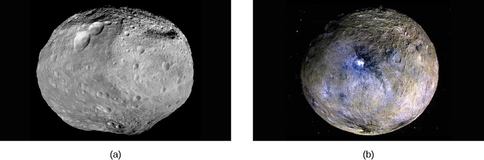 Vesta and Ceres. Panel (a), at left, shows an image of Vesta. It is non-spherical and heavily cratered. Panel (b), at right, presents Ceres. Ceres is spherical, and has dark and light surface features, along with mountainous areas visible at upper right.