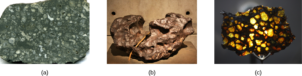 A figure showing meteorite types. Image A shows a roughly rectangular meteorite with white flecks. Image B shows an irregularly shaped meteorite made of iron. Image C shows a roughly rectangular meteorite of iron mixed with crystals.