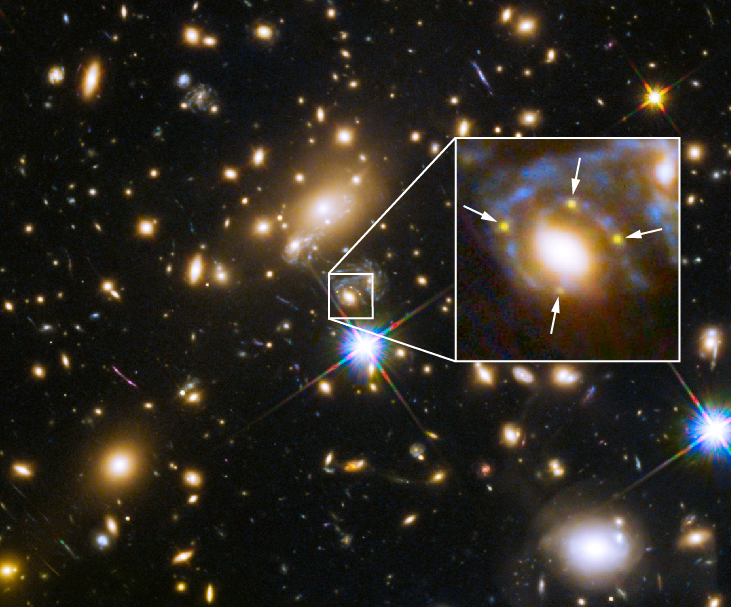 Multiple Images of a Gravitationally-lensed Supernova. The background image is of a distant galaxy cluster through which the light of an even more distant supernova has passed (white box at center). The enlargement at right shows the four images of the supernova (arrowed) around the lensing galaxy.